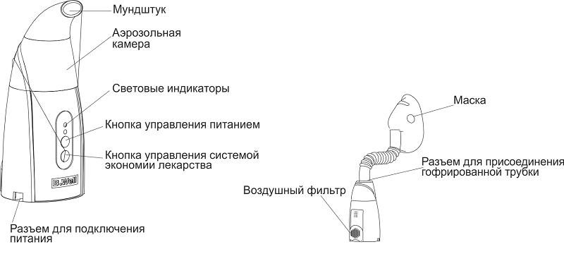 Ингалятор компрессорный B.WELL WN-119U