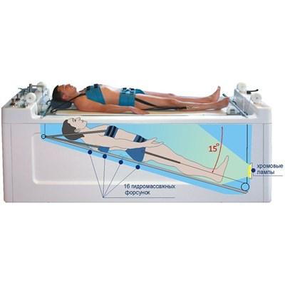 Комплекс для подводного вытяжения и гидромассажа позвоночника «АКВАТРАКЦИОН» (Комплектация Базовая) - фото 11445