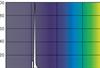 Лампа ультрафиолетовая TL 100W/01 SLV/10 - фото 11886