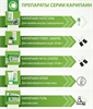 таблица сравнения препаратов серии карипаин