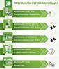 сравнение препаратов серии карипаин